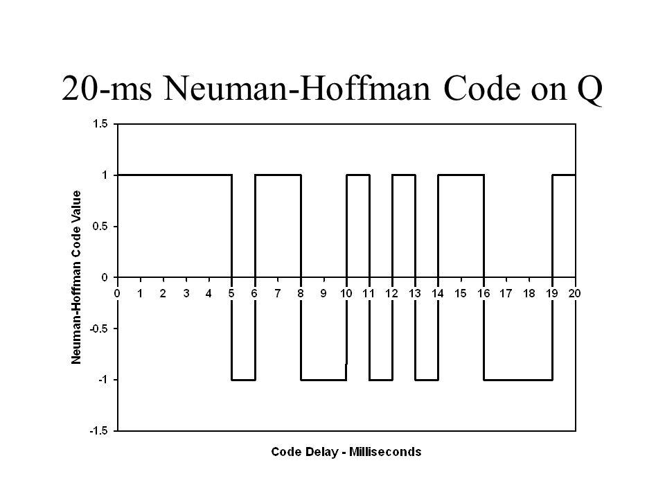 20-ms Neuman-Hoffman Code on Q