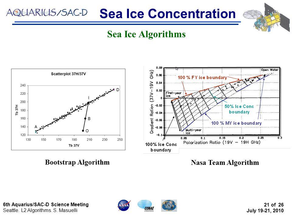 6th Aquarius/SAC-D Science Meeting Seattle. L2 Algorithms.