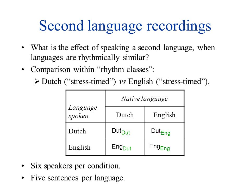 """What is the effect of speaking a second language, when languages are rhythmically similar? Comparison within """"rhythm classes"""":  Dutch (""""stress-timed"""""""