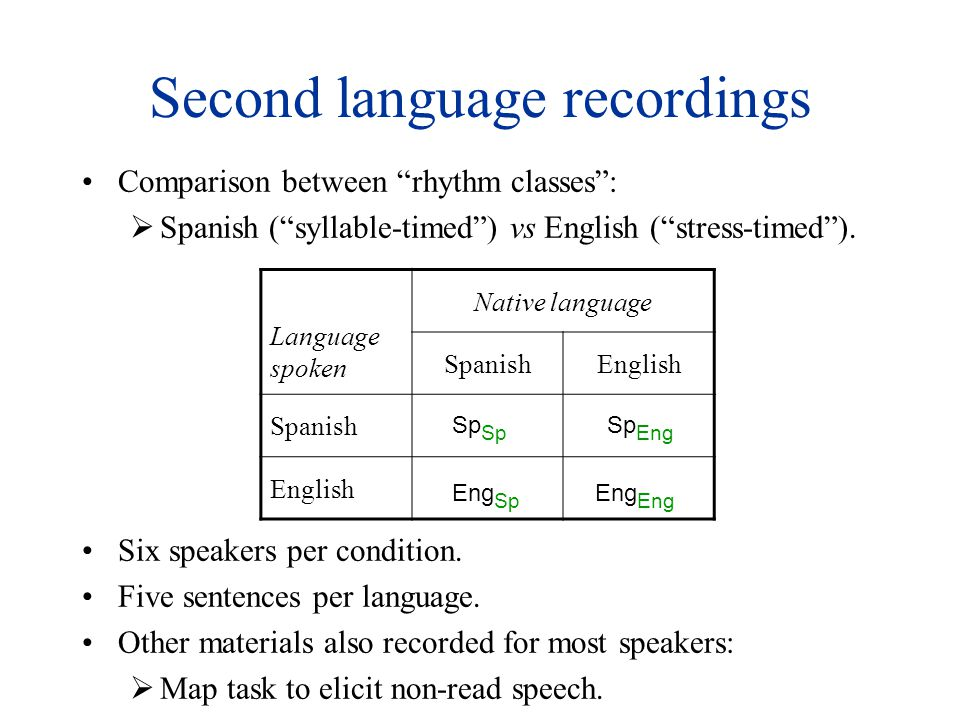 Comparison between rhythm classes :  Spanish ( syllable-timed ) vs English ( stress-timed ).