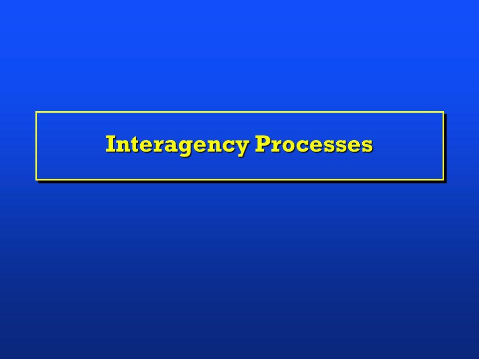 Interagency Processes