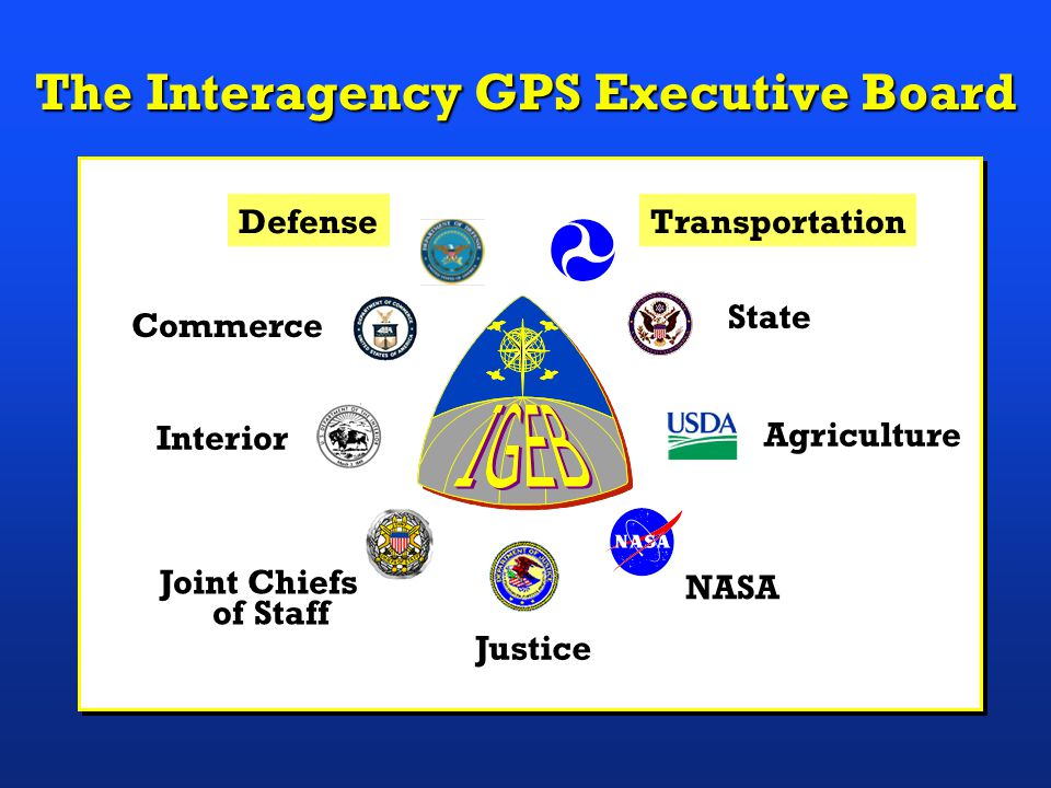 Agriculture Commerce State Interior NASA Justice Joint Chiefs of Staff DefenseTransportation The Interagency GPS Executive Board