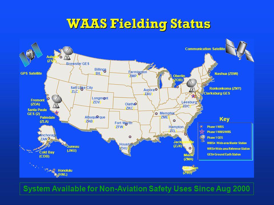 WAAS Fielding Status Key Phase 1 WRS Phase 1 WMS/WRS Phase 1 GES WMS= Wide-area Master Station WRS= Wide-area Reference Station GES= Ground Earth Station San Juan (ZSU) Jacksonville (ZJX) Aurora (ZAU) Memphis (ZME) Olathe (ZKC) Fort Worth (ZFW) Longmont (ZDV) Salt Lake City (ZLC) Anchorage (ZAN) Honolulu (HNL) Communication Satellite GPS Satellite Leesburg (ZDC) Hampton (ZTL) Miami (ZMA) Houston (ZHU) Farmington (ZMP) Albuquerque (ZAB) Billings (BIL) Brewster GES Santa Paula GES (2) Palmdale (ZLA) Oberlin (ZOB) Nashua (ZBW) Auburn (ZSE) Ronkonkoma (ZNY) Fremont (ZOA) Cold Bay (CDB) Juneau (JNU) Clarksburg GES System Available for Non-Aviation Safety Uses Since Aug 2000