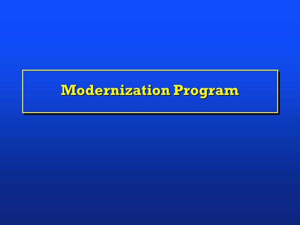 Modernization Program