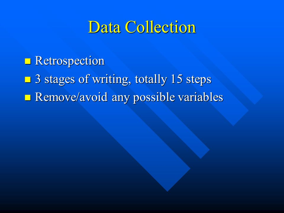 Data Collection Retrospection Retrospection 3 stages of writing, totally 15 steps 3 stages of writing, totally 15 steps Remove/avoid any possible variables Remove/avoid any possible variables