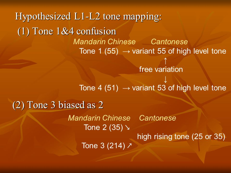 Mandarin Chinese Cantonese Tone 1 (55) → variant 55 of high level tone ↑ free variation ↓ Tone 4 (51) → variant 53 of high level tone Mandarin Chinese Cantonese Tone 2 (35) ↘ high rising tone (25 or 35) Tone 3 (214) ↗ Hypothesized L1-L2 tone mapping: Hypothesized L1-L2 tone mapping: (1) Tone 1&4 confusion (1) Tone 1&4 confusion (2) Tone 3 biased as 2