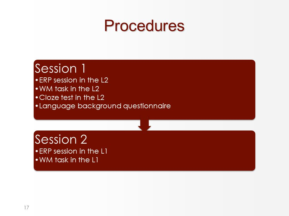 17Procedures Session 1 ERP session in the L2 WM task in the L2 Cloze test in the L2 Language background questionnaire Session 1 ERP session in the L2 WM task in the L2 Cloze test in the L2 Language background questionnaire Session 2 ERP session in the L1 WM task in the L1 Session 2 ERP session in the L1 WM task in the L1
