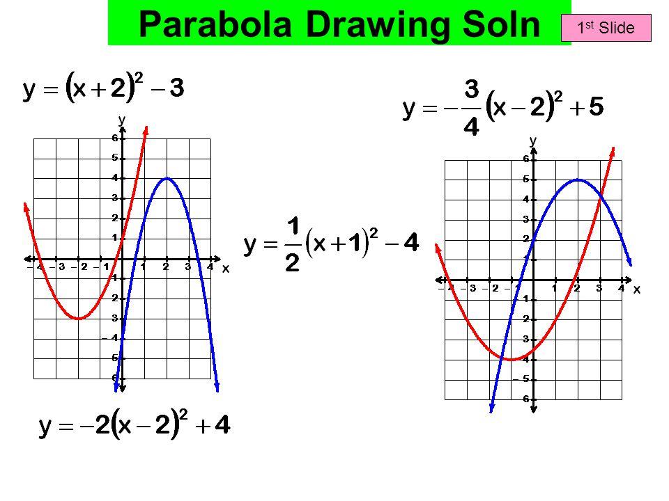 Parabola Drawing Soln 1 st Slide