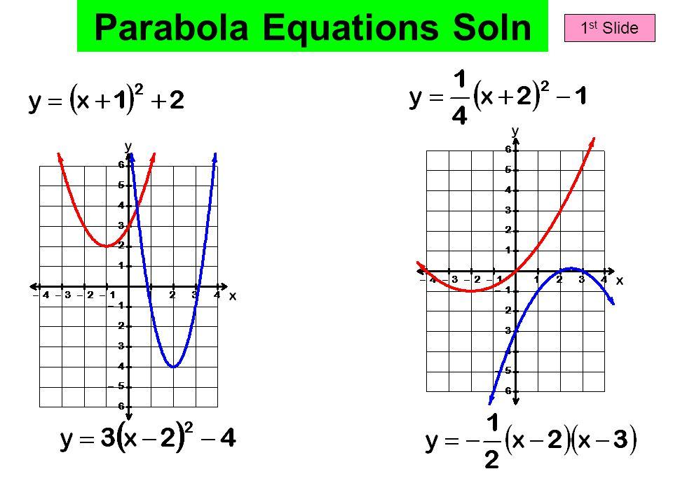 Parabola Equations Soln 1 st Slide