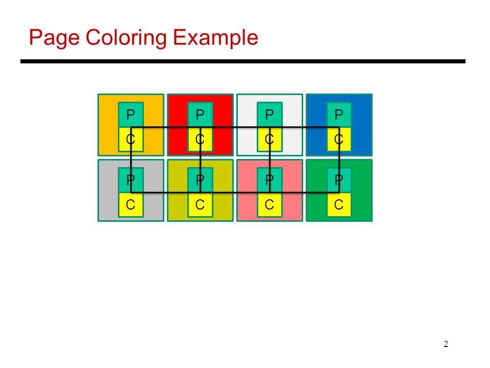 2 Page Coloring Example P C P C P C P C P C P C P C P C