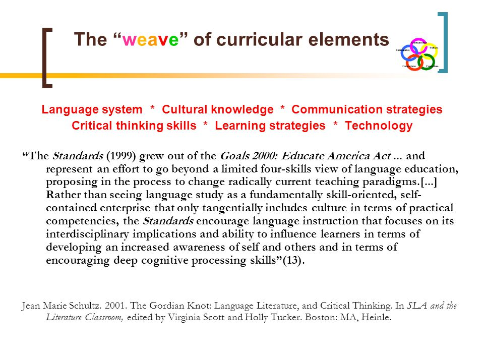 The weave of curricular elements Language system * Cultural knowledge * Communication strategies Critical thinking skills * Learning strategies * Technology The Standards (1999) grew out of the Goals 2000: Educate America Act...