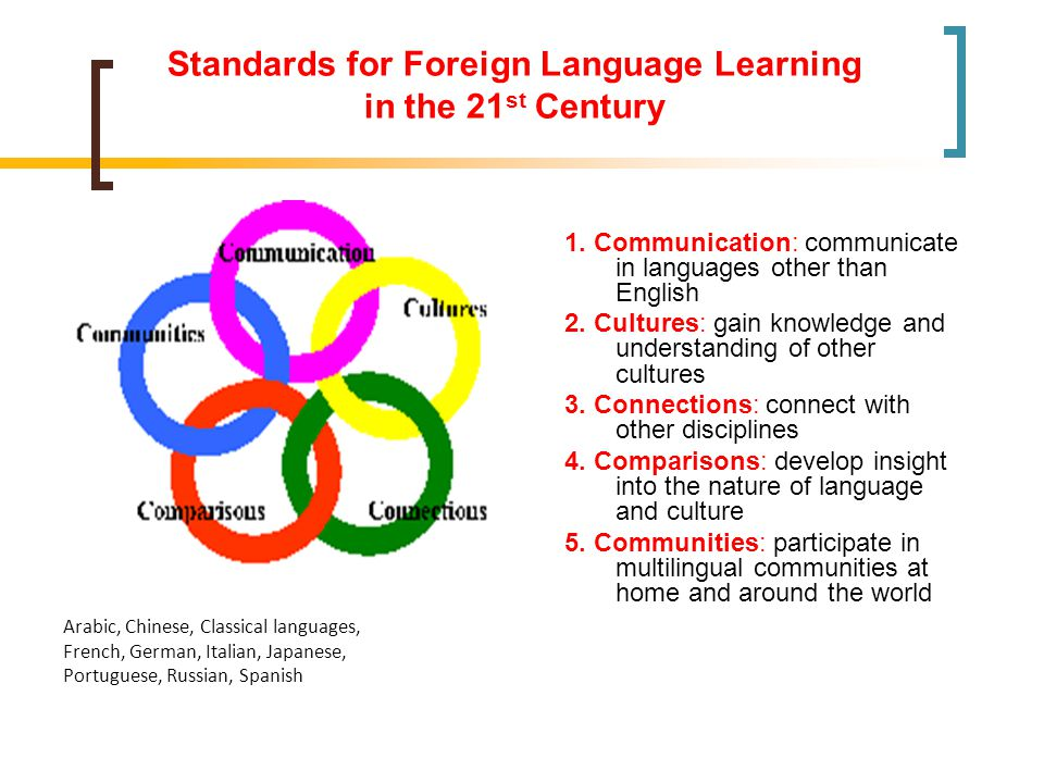 Standards for Foreign Language Learning in the 21 st Century 1.