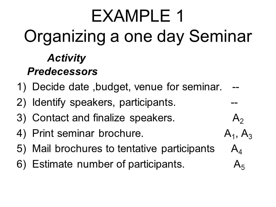 EXAMPLE 1 Organizing a one day Seminar Activity Predecessors 1) Decide date,budget, venue for seminar. -- 2) Identify speakers, participants. -- 3) Co