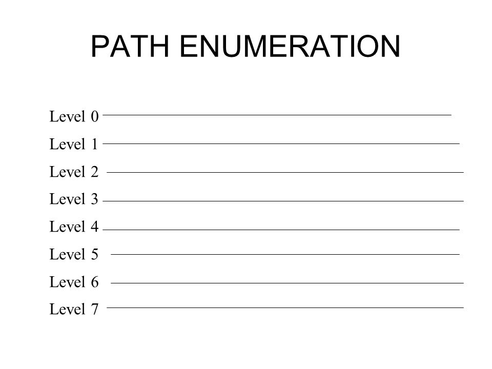 PATH ENUMERATION Level 0 Level 1 Level 2 Level 3 Level 4 Level 5 Level 6 Level 7