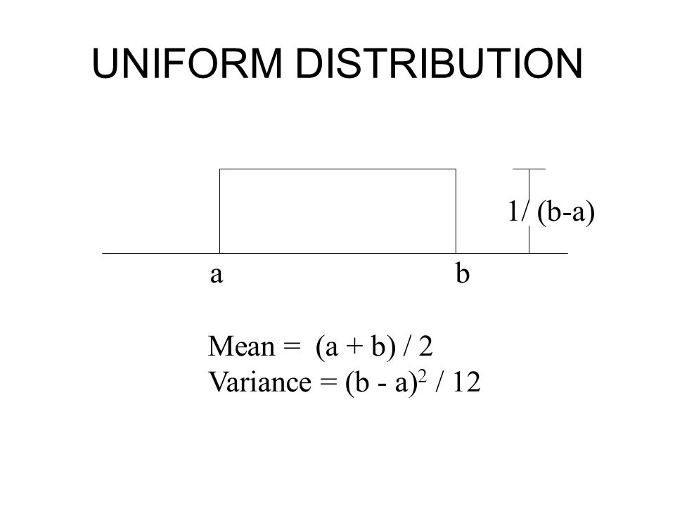 UNIFORM DISTRIBUTION a b 1/ (b-a) Mean = (a + b) / 2 Variance = (b - a) 2 / 12