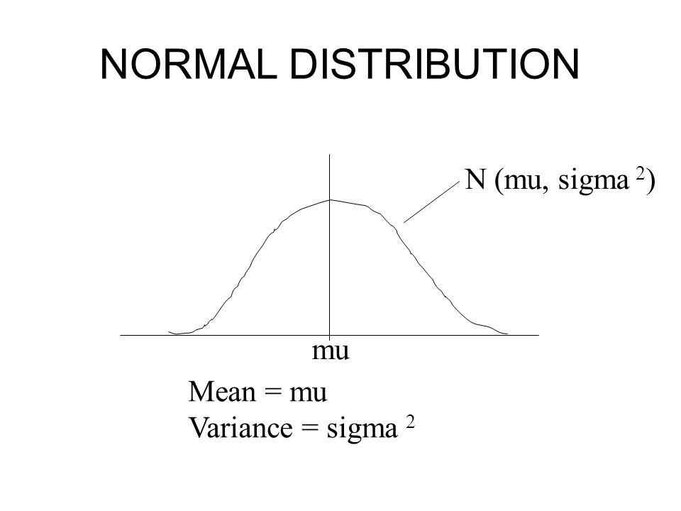 NORMAL DISTRIBUTION Mean = mu Variance = sigma 2 mu N (mu, sigma 2 )