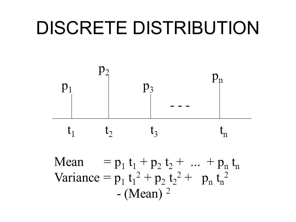 DISCRETE DISTRIBUTION p1p1 p2p2 p3p3 pnpn - - - t 1 t 2 t 3 t n Mean = p 1 t 1 + p 2 t 2 +... + p n t n Variance = p 1 t 1 2 + p 2 t 2 2 + p n t n 2 -