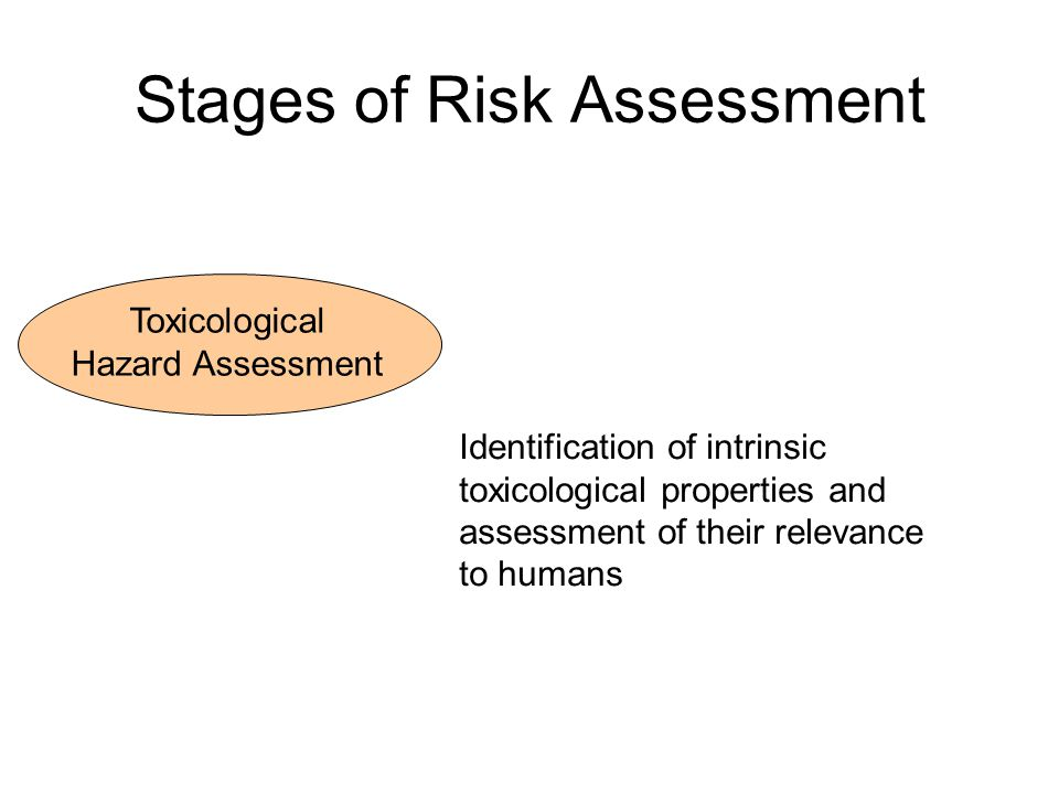Stages of Risk Assessment Toxicological Hazard Assessment Identification of intrinsic toxicological properties and assessment of their relevance to humans