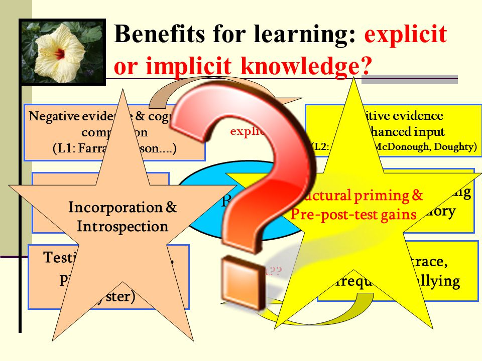 Benefits for learning: explicit or implicit knowledge.