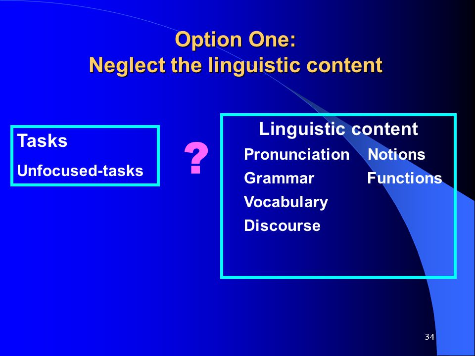 33 Two options (Ellis, 2003) Option One: unfocused tasks – Specify the tasks to be included – Determine their thematic content – Sequence the tasks Option Two: focused tasks – Specify the tasks while considering the forms and functions of language – Introduce a focus on form into a meaning-centered curriculum
