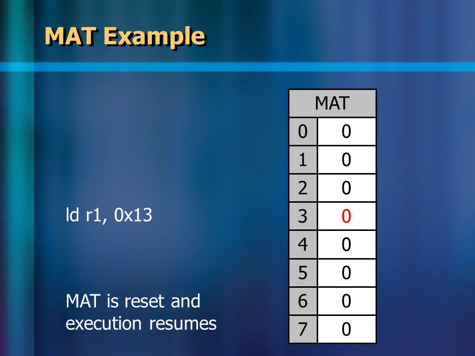 MAT Example ld r1, 0x13 0 0 0 0 0 0 0 0 MAT 0 1 2 3 4 5 6 7 MAT is reset and execution resumes
