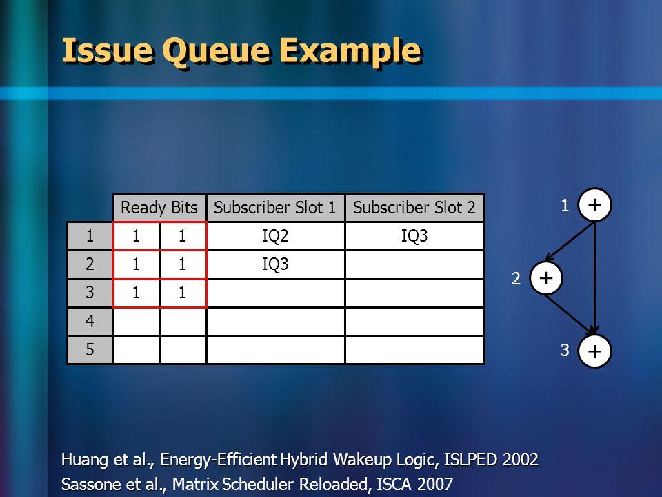 Ready BitsSubscriber Slot 1Subscriber Slot 2 1 2 3 4 5 Issue Queue Example 11IQ2 1 IQ3 0 00 1 1 + + + 1 Huang et al., Energy-Efficient Hybrid Wakeup Logic, ISLPED 2002 Sassone et al., Sassone et al., Matrix Scheduler Reloaded, ISCA 2007 1 2 3