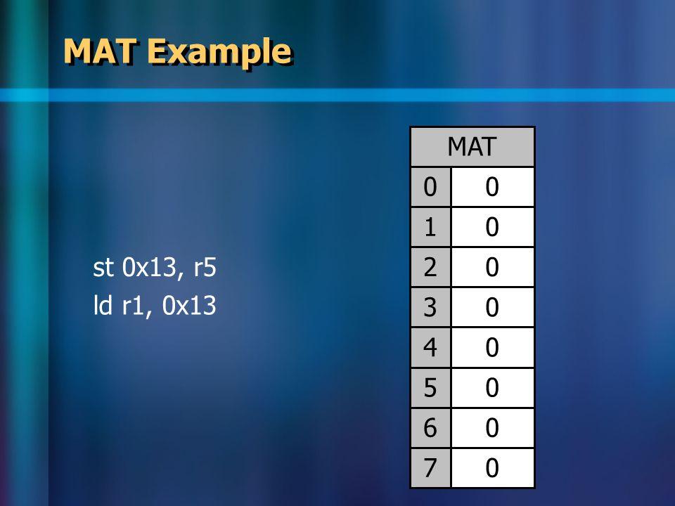 MAT Example st 0x13, r5 ld r1, 0x13EXE 0 0 0 1 0 0 0 0 MAT 0 1 2 3 4 5 6 7 ld executes and increments counter