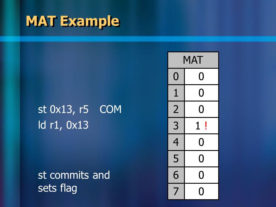 MAT Example st 0x13, r5COM 0 0 0 1 .