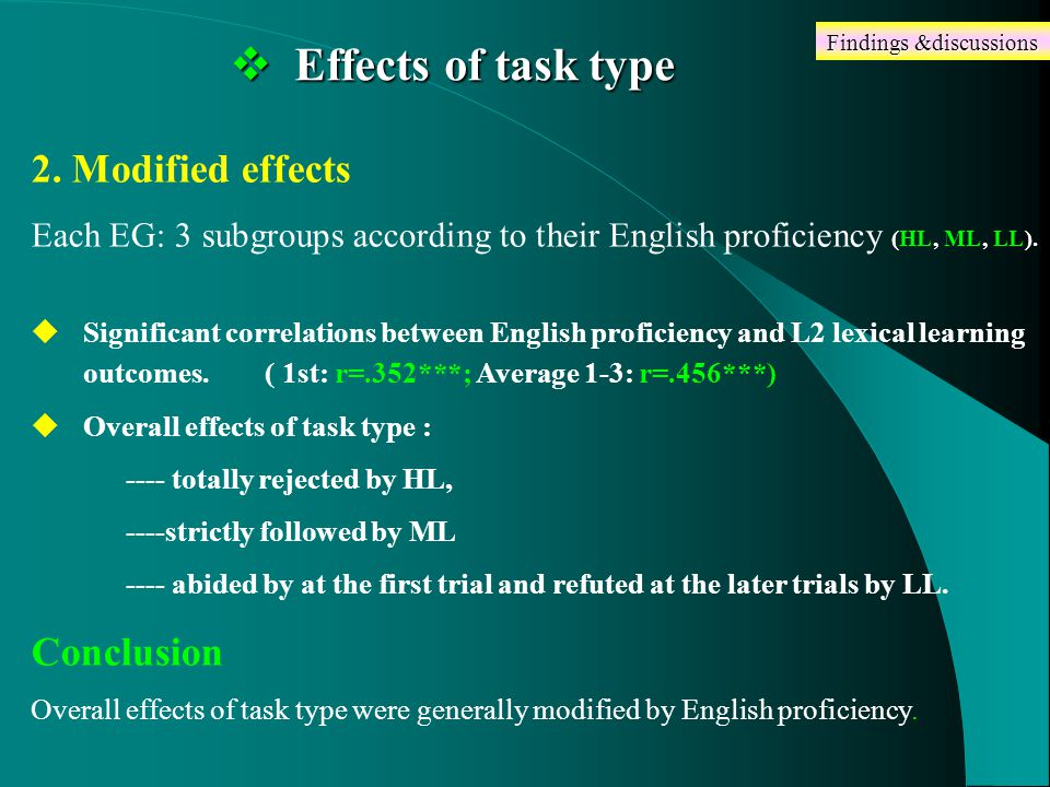  Effects of task type 2.