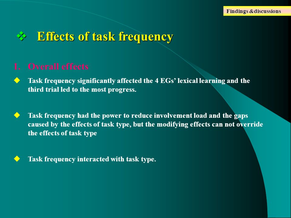  Effects of task frequency Findings &discussions 1.Overall effects  Task frequency significantly affected the 4 EGs' lexical learning and the third trial led to the most progress.