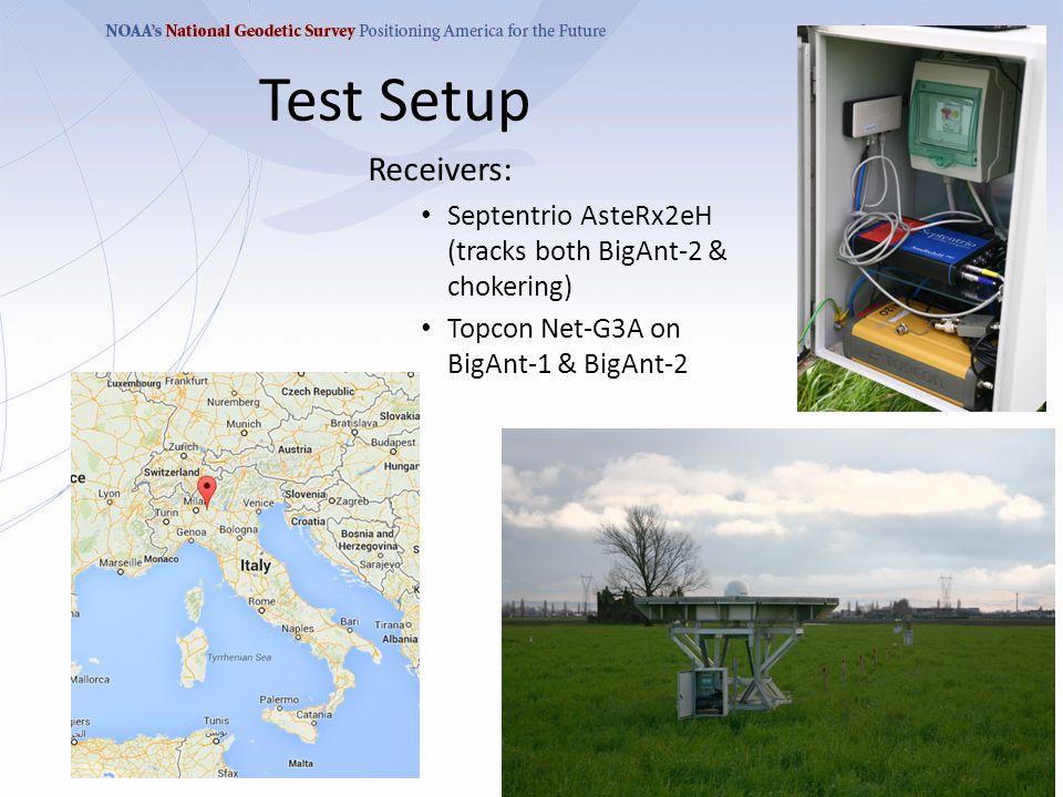 Test Setup Receivers: Septentrio AsteRx2eH (tracks both BigAnt-2 & chokering) Topcon Net-G3A on BigAnt-1 & BigAnt-2