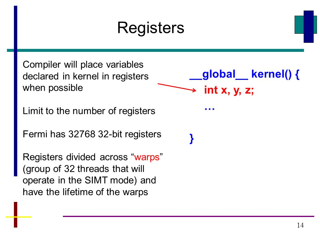 14 Registers Compiler will place variables declared in kernel in registers when possible Limit to the number of registers Fermi has 32768 32-bit regis