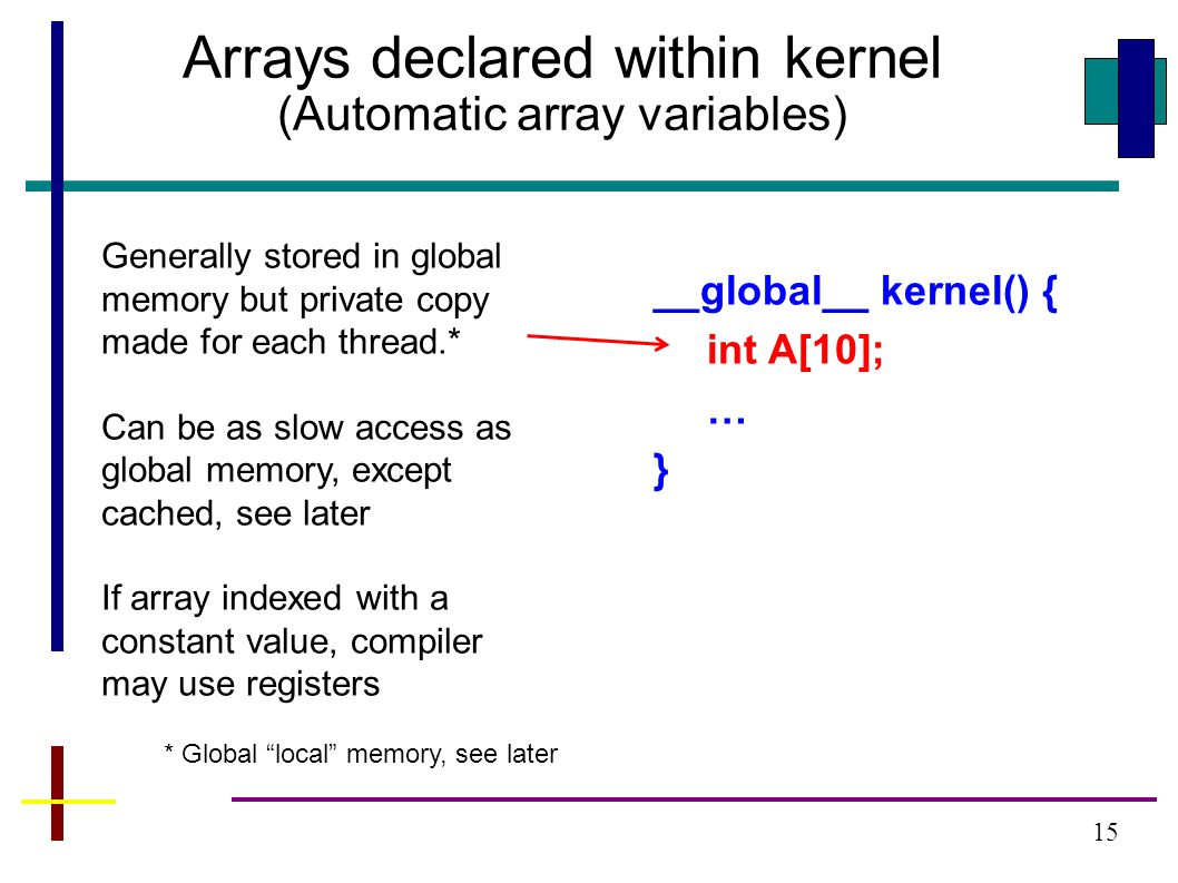 15 Arrays declared within kernel (Automatic array variables) __global__ kernel() { int A[10]; … } Generally stored in global memory but private copy m