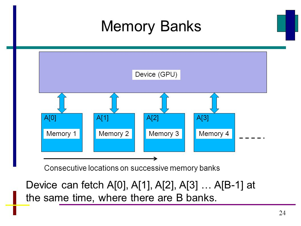 24 Memory Banks Memory 1Memory 4Memory 3Memory 2 Device (GPU) Consecutive locations on successive memory banks A[0]A[1]A[2]A[3] Device can fetch A[0],