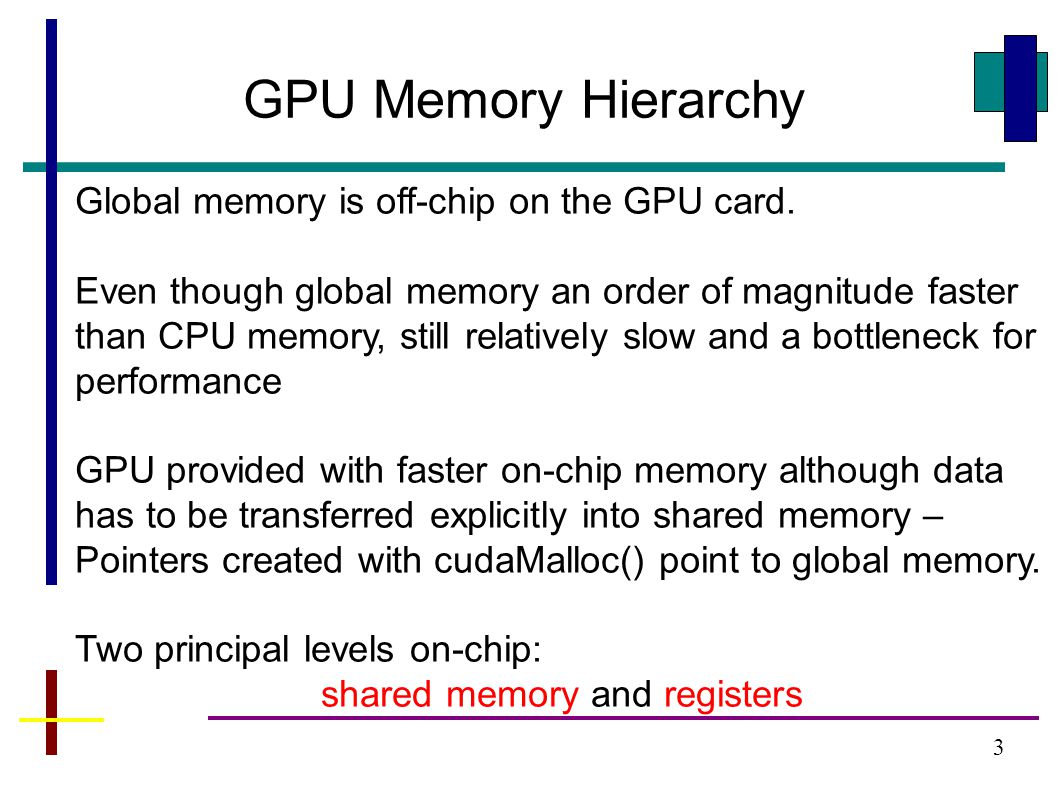 3 GPU Memory Hierarchy Global memory is off-chip on the GPU card. Even though global memory an order of magnitude faster than CPU memory, still relati