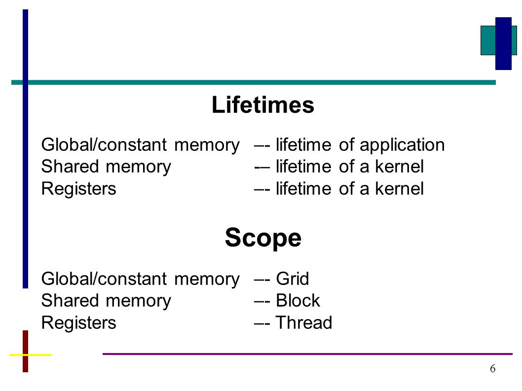 6 Lifetimes Global/constant memory–- lifetime of application Shared memory -– lifetime of a kernel Registers –- lifetime of a kernel Scope Global/constant memory–- Grid Shared memory –- Block Registers –- Thread