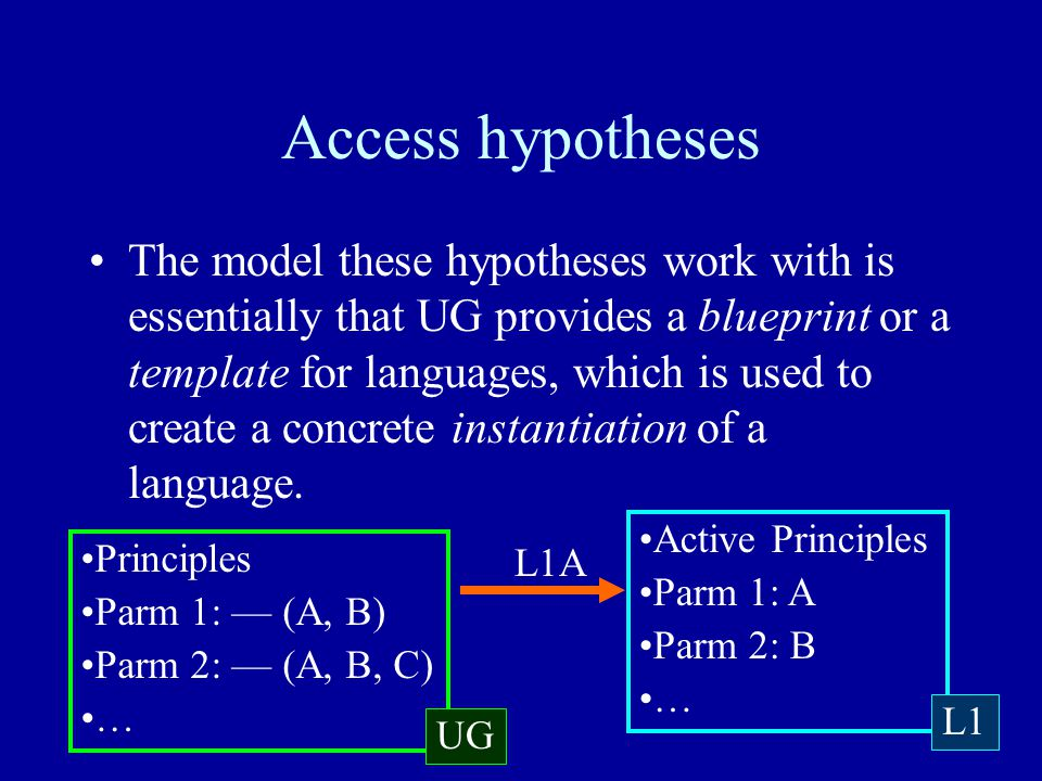 Access hypotheses The model these hypotheses work with is essentially that UG provides a blueprint or a template for languages, which is used to creat