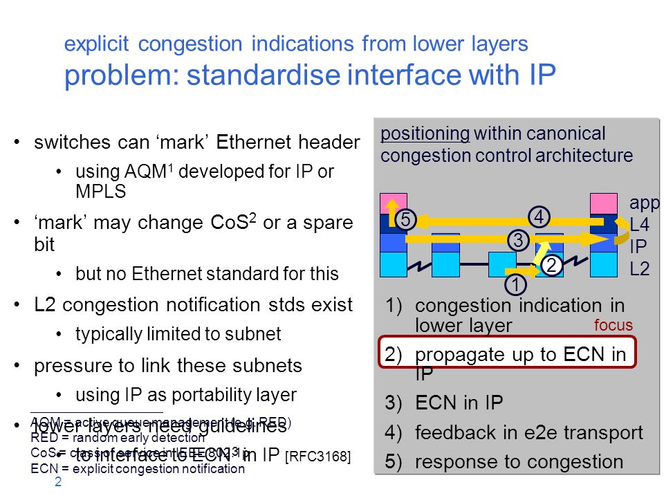 2 positioning within canonical congestion control architecture explicit congestion indications from lower layers problem: standardise interface with IP switches can 'mark' Ethernet header using AQM 1 developed for IP or MPLS 'mark' may change CoS 2 or a spare bit but no Ethernet standard for this L2 congestion notification stds exist typically limited to subnet pressure to link these subnets using IP as portability layer lower layers need guidelines to interface to ECN 3 in IP [RFC3168] 1)congestion indication in lower layer 2)propagate up to ECN in IP 3)ECN in IP 4)feedback in e2e transport 5)response to congestion app L4 IP L2 3 2 1 4 5 focus AQM = active queue management (e.g.