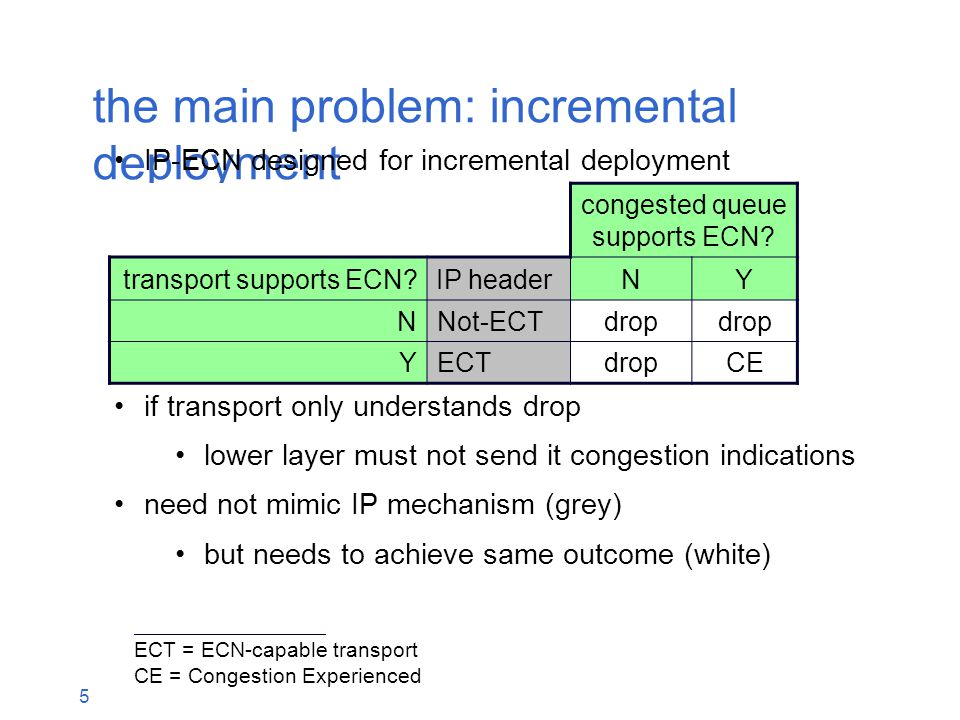 5 the main problem: incremental deployment IP-ECN designed for incremental deployment if transport only understands drop lower layer must not send it congestion indications need not mimic IP mechanism (grey) but needs to achieve same outcome (white) congested queue supports ECN.