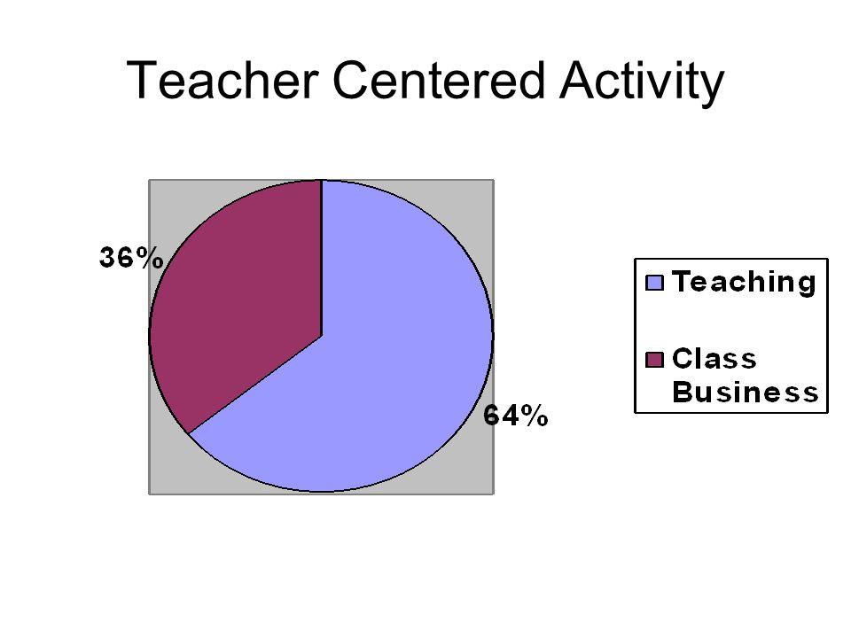 Teacher Centered Activity