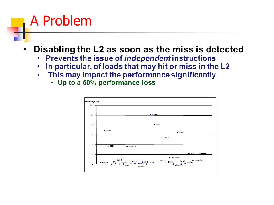 A Problem Disabling the L2 as soon as the miss is detected Prevents the issue of independent instructions In particular, of loads that may hit or miss
