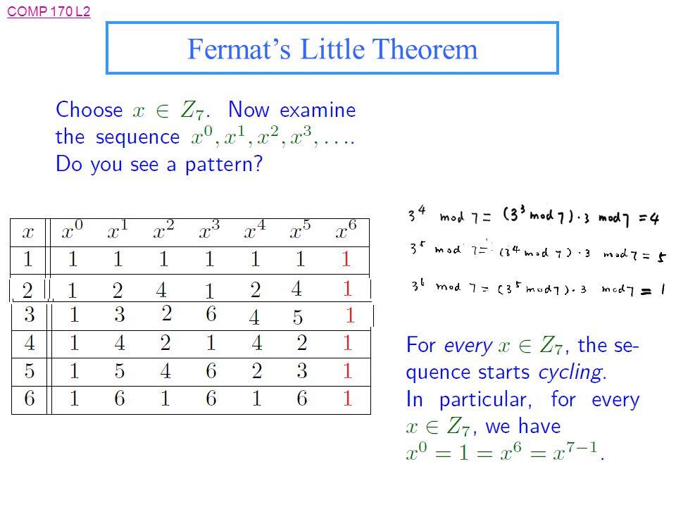 Fermat's Little Theorem