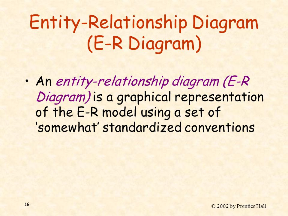 © 2002 by Prentice Hall 16 Entity-Relationship Diagram (E-R Diagram) An entity-relationship diagram (E-R Diagram) is a graphical representation of the E-R model using a set of 'somewhat' standardized conventions