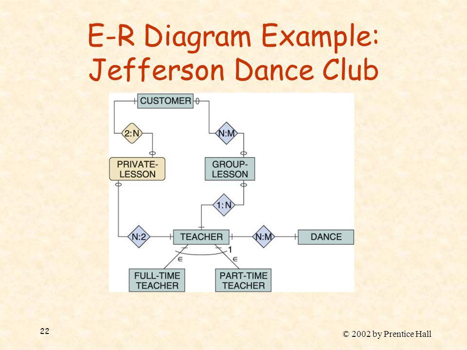 © 2002 by Prentice Hall 22 E-R Diagram Example: Jefferson Dance Club