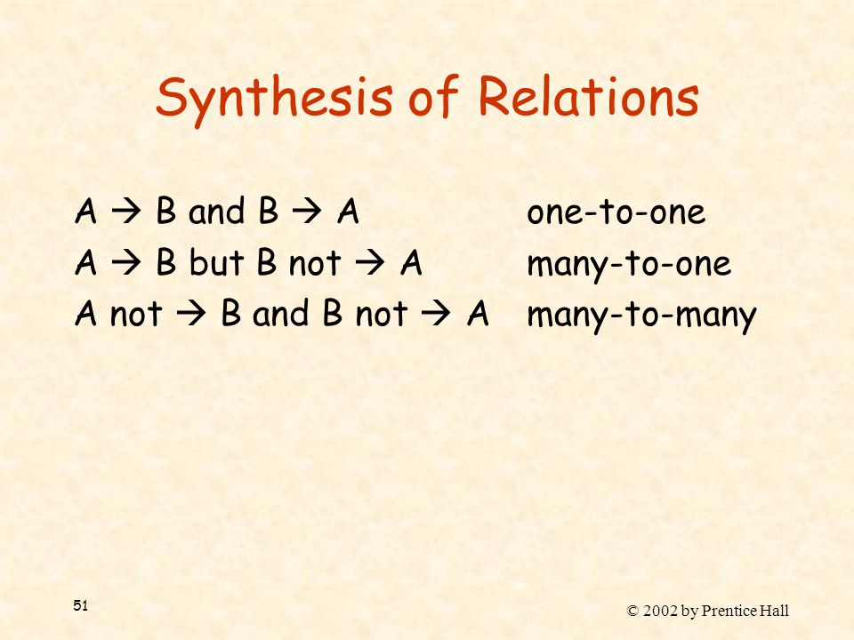 © 2002 by Prentice Hall 51 Synthesis of Relations A  B and B  Aone-to-one A  B but B not  Amany-to-one A not  B and B not  Amany-to-many