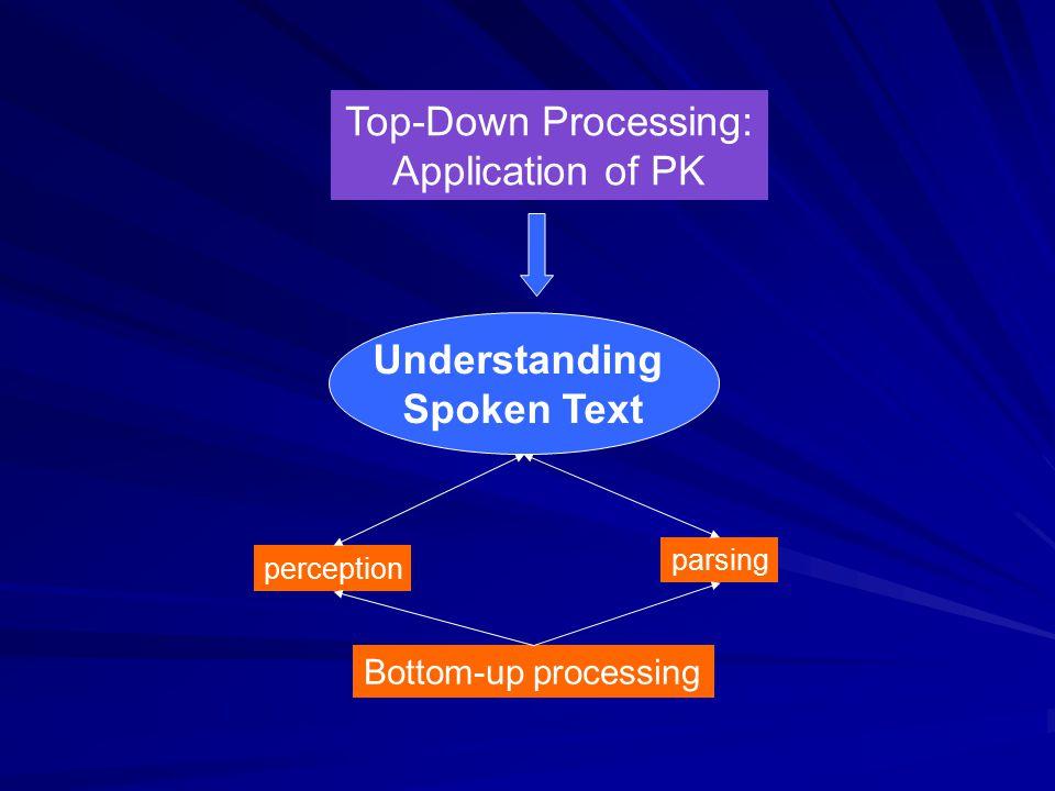 Understanding Spoken Text Top-Down Processing: Application of PK perception parsing Bottom-up processing