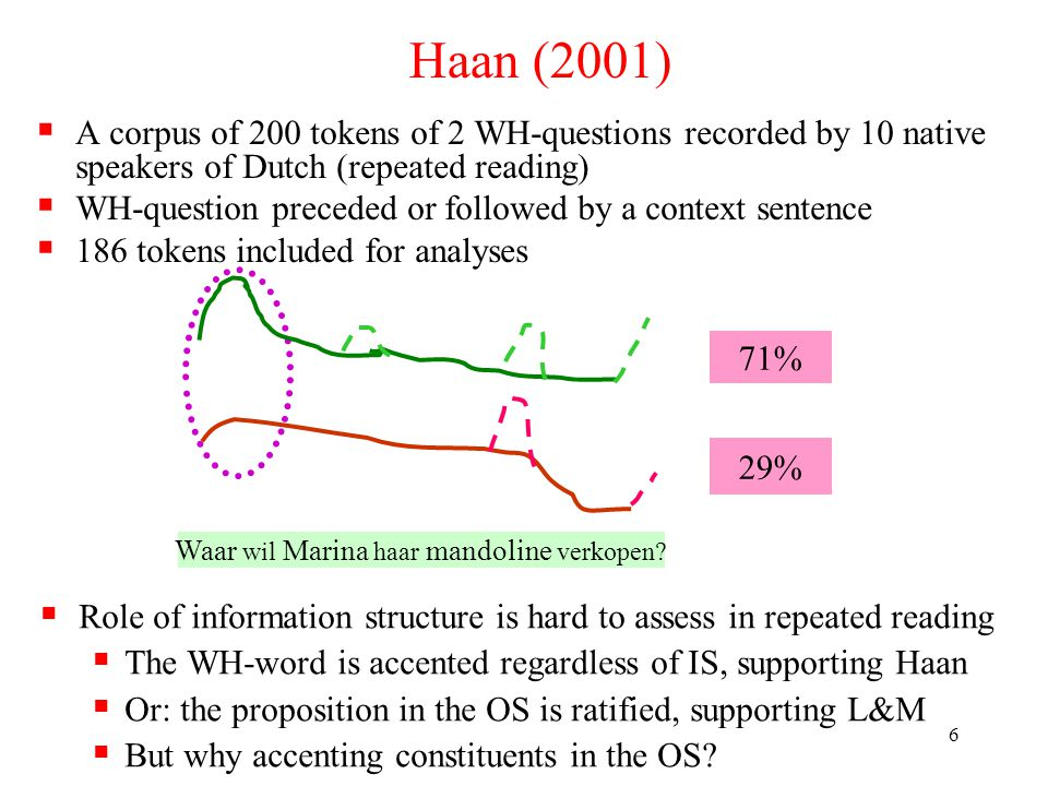 5 Two opposing views  The 'left-asymmetry' view (Haan 2001,for Dutch)  The WH-word must be accented, regardless of the IS of the OS, because it is focal  Constituents in the OS can be focal (focus of introduction) and therefore get accented  The 'right-asymmetry' view (Lambrecht & Michaelis 1998, for English)  The WH-word is typically not accented; its focal status is marked by its form and position  Accenting the WH-word only if the propositions in the OS have been intensively under discussion before (i.e.