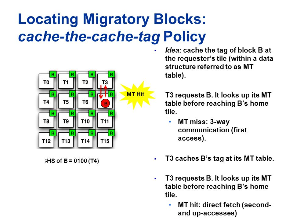 Locating Migratory Blocks: cache-the-cache-tag Policy  Idea: cache the tag of block B at the requester's tile (within a data structure referred to as MT table).