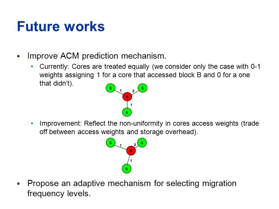 Future works  Improve ACM prediction mechanism.