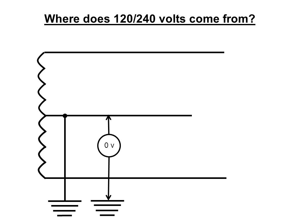 Where does 120/240 volts come from? 0 v